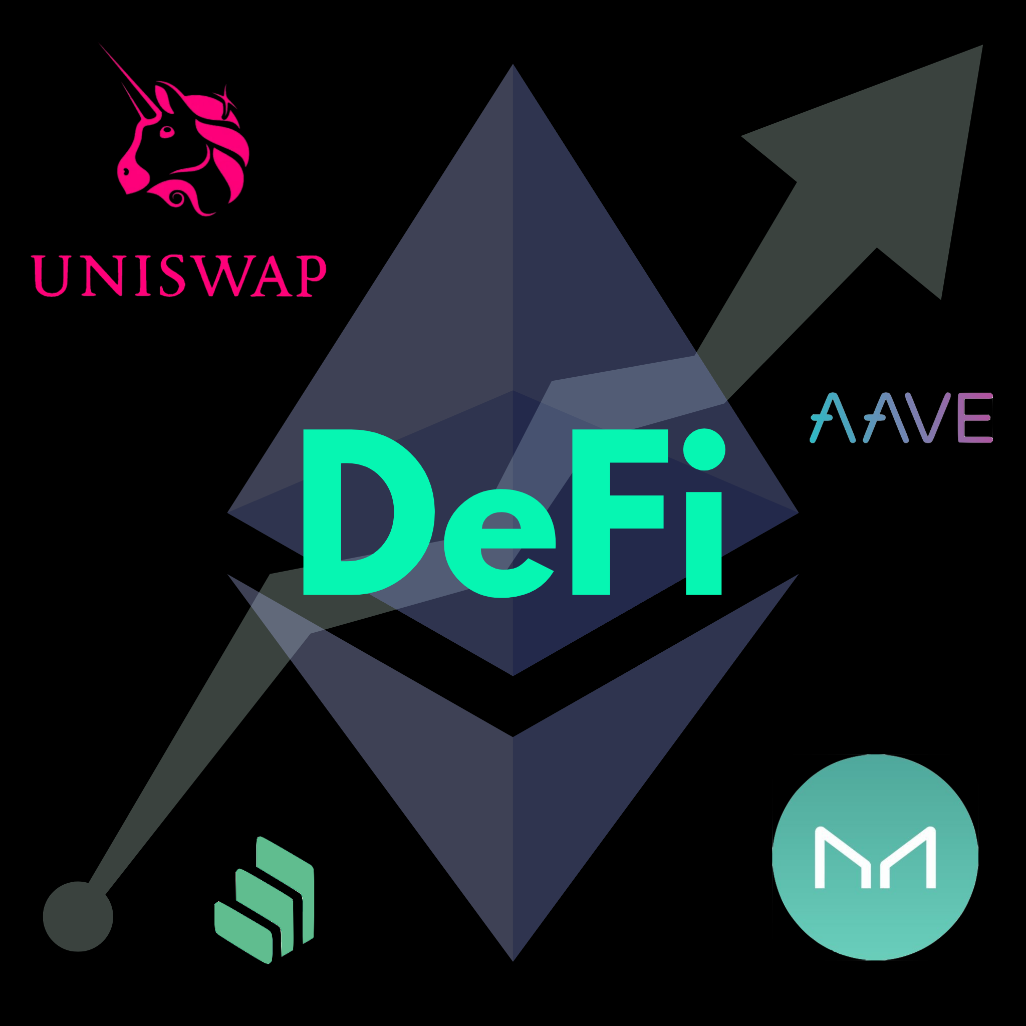 What is DeFi ? Is it better than CeFi ? A Quick Overview