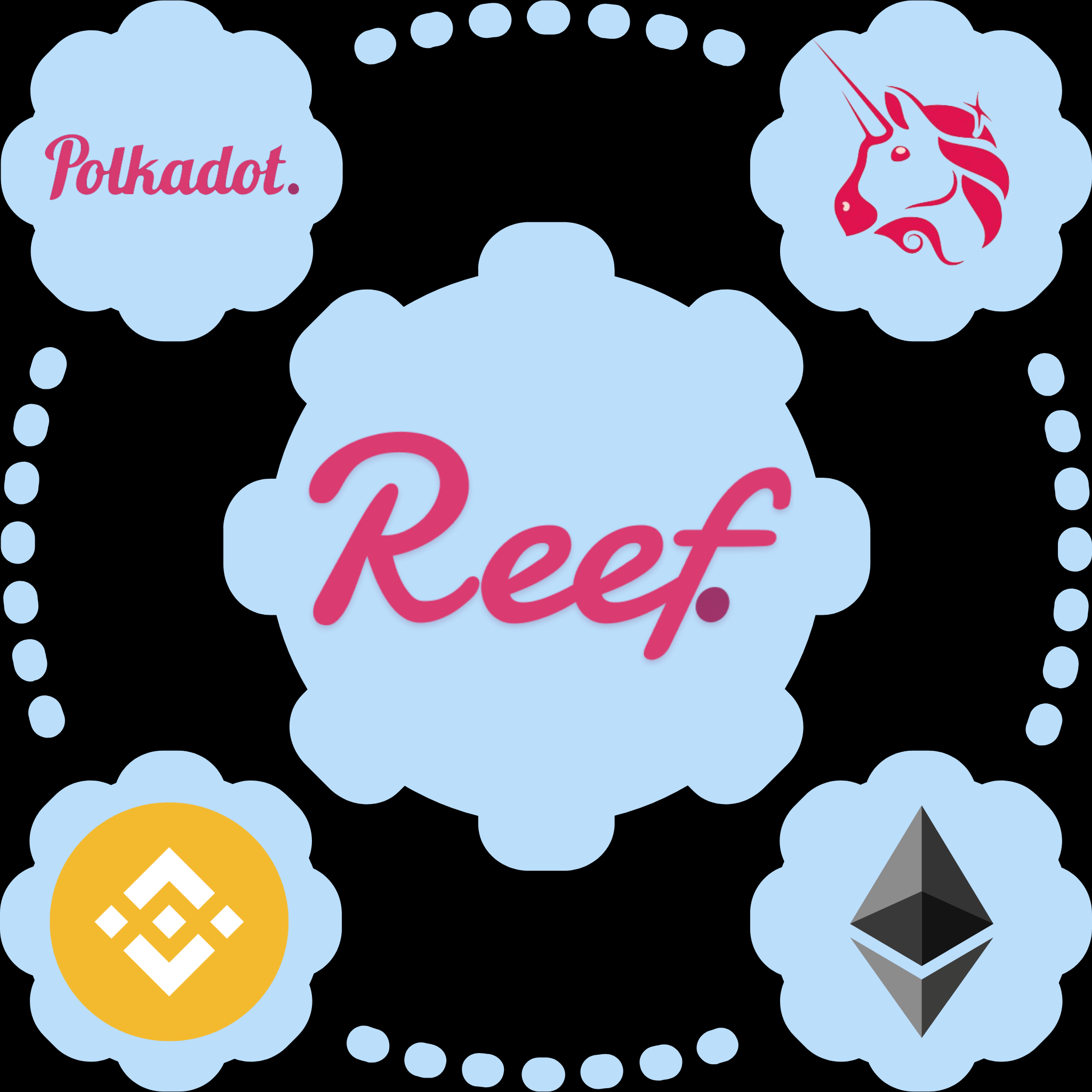What is Reef Finance ? A Quick Overview